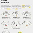 Insetti Dispensa Ed. Italiana Pag. 1