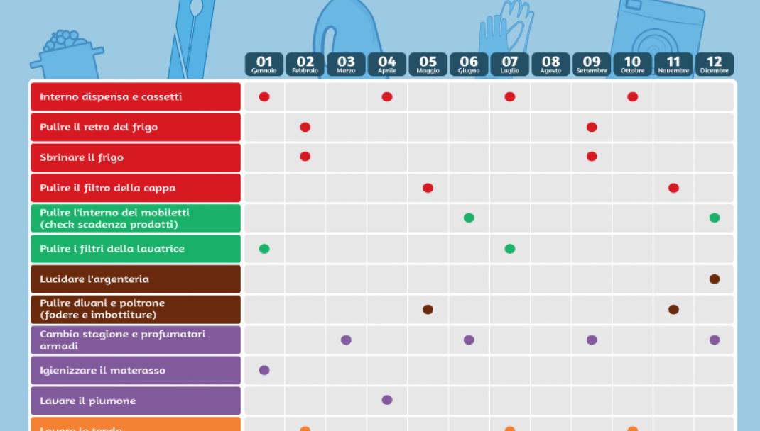 Puliti&Felici - Il piccolo planner per programmare le vostre pulizie