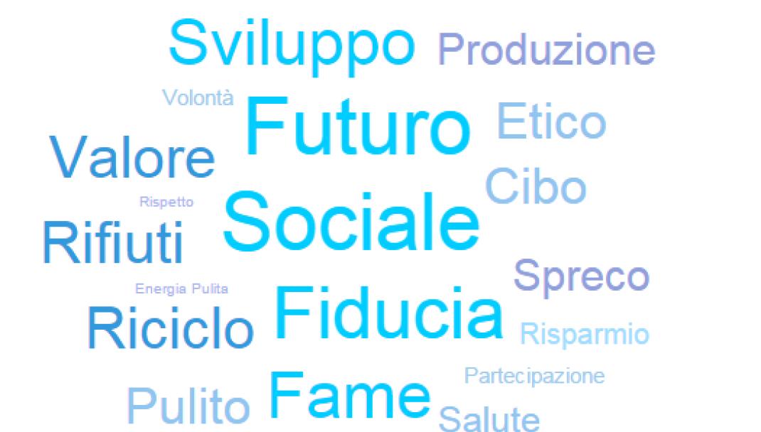 Tavola rotonda sulla sostenibilità a Milano