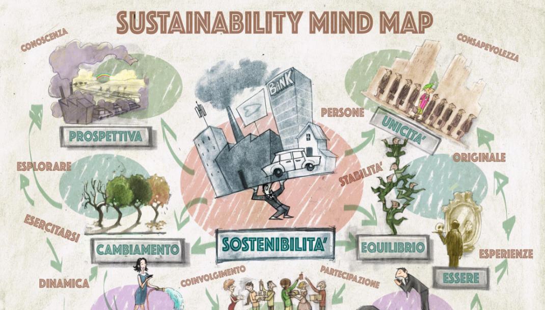 Puliti&Felici - Video breve su Tavola Rotonda sostenibilità