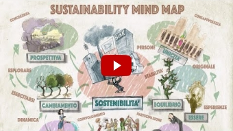 First Networking Roundtable: Sustainability